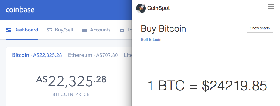 CoinSpot vs. Coinbase Bitcoin price comparison