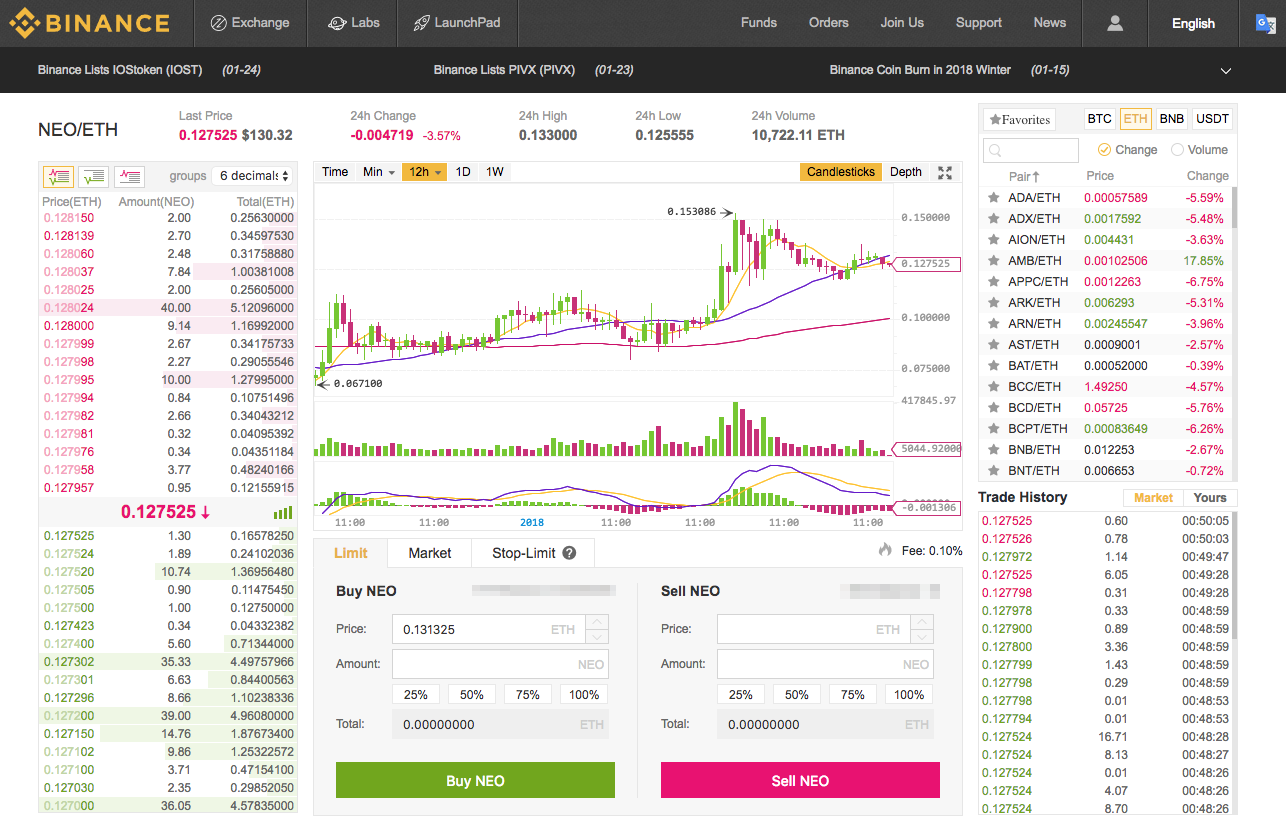 A screenshot of the NEO/ETH trading pair on Binance.com